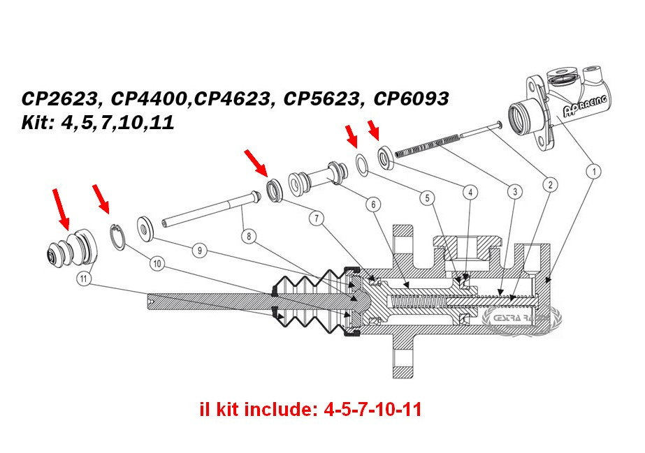 KIT revisione AP CP2623