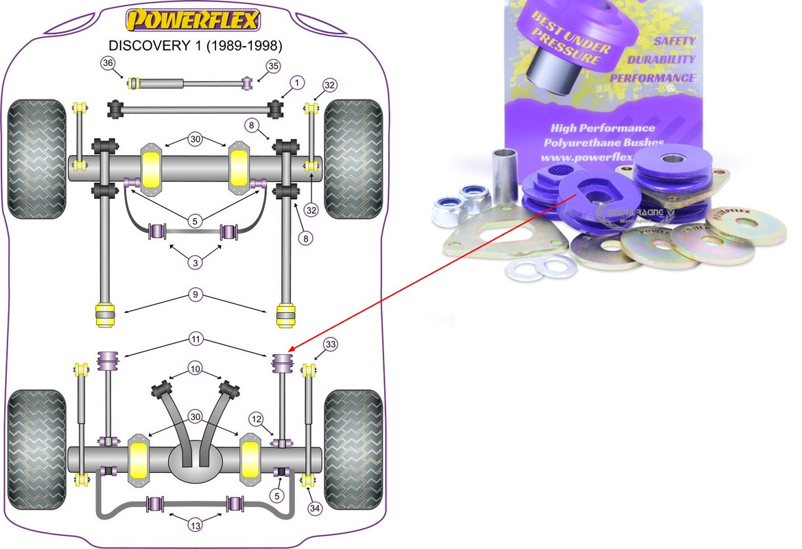 Land Rover - Discovery 1 (1989-1998) (kit 2 pezzi)