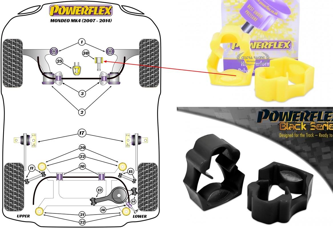 Powerflex Ford Torque Rod Insert PFF88-1030